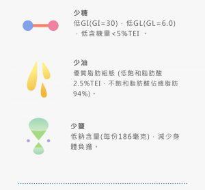 穩優糖尿病草莓5