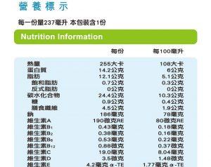 穩優糖尿病草莓8