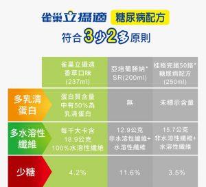 穩優糖尿病香草11