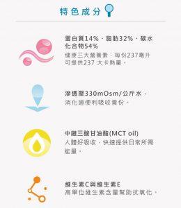 立攝適均康營養配方原味6