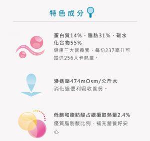 立攝適均康營養配方香草5