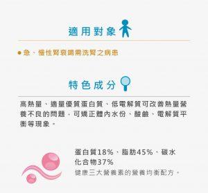 腎臟病香草3
