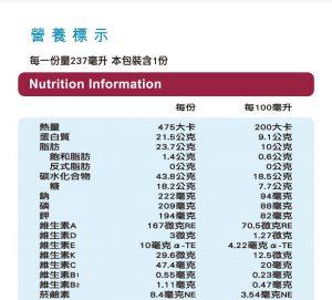 腎臟病香草6